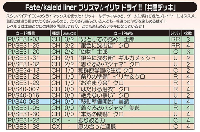 Fate/kaleid liner プリズマ☆イリヤ ドライ!!「共闘デッキ」レシピ紹介