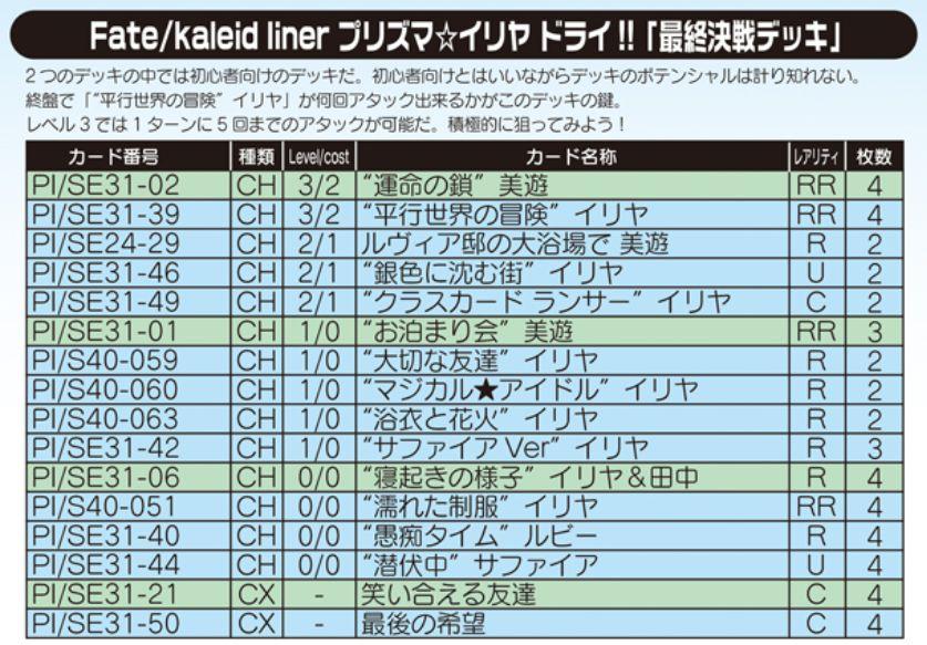 Fate/kaleid liner プリズマ☆イリヤ ドライ!!「最終決戦デッキ」レシピ紹介
