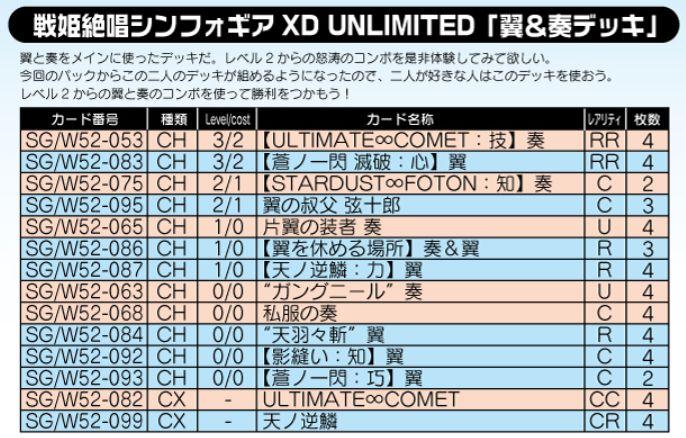 翼&奏デッキ:WS「戦姫絶唱シンフォギアXD UNLIMITED」デッキレシピ