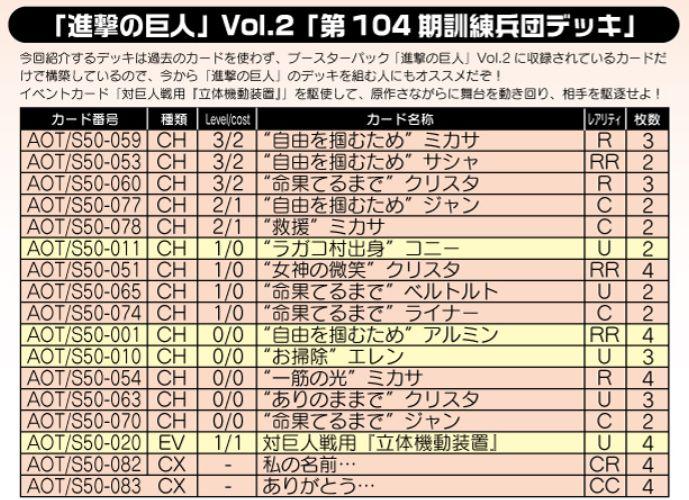 第104期訓練兵団デッキ:WS「進撃の巨人 Vol.2」デッキレシピ