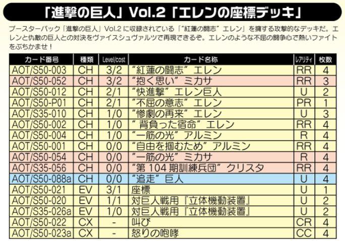 エレンの座標デッキ:WS「進撃の巨人 Vol.2」デッキレシピ