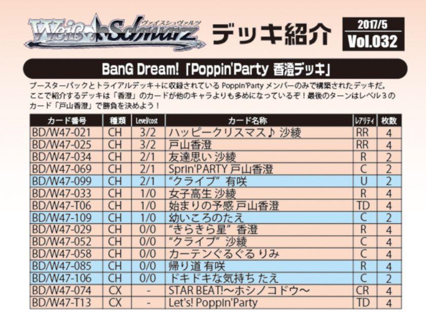 Poppin'Party 香澄デッキ:WS「バンドリ」デッキレシピ