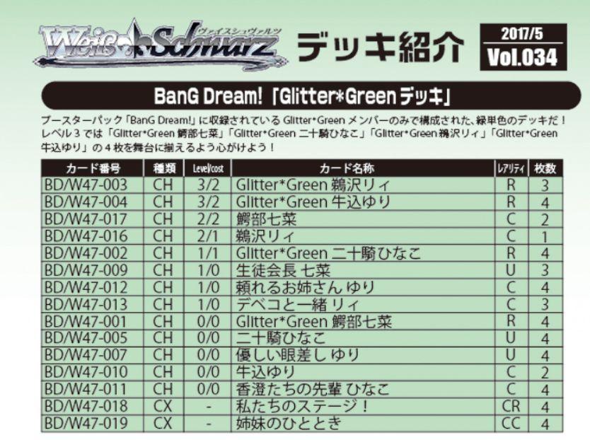 Glitter*Greenデッキ:WS「バンドリ」デッキレシピ