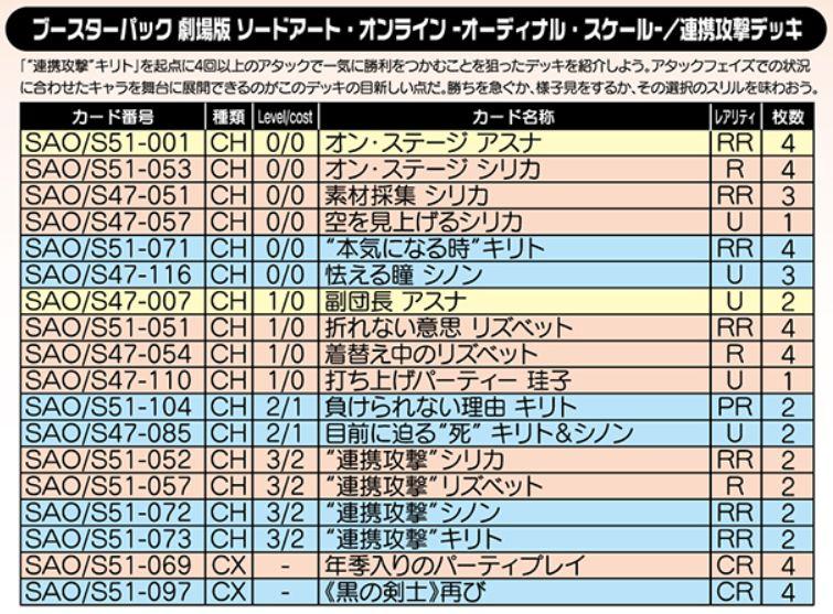 連携攻撃デッキ:WS「劇場版 ソードアート・オンライン オーディナル・スケール」デッキレシピ