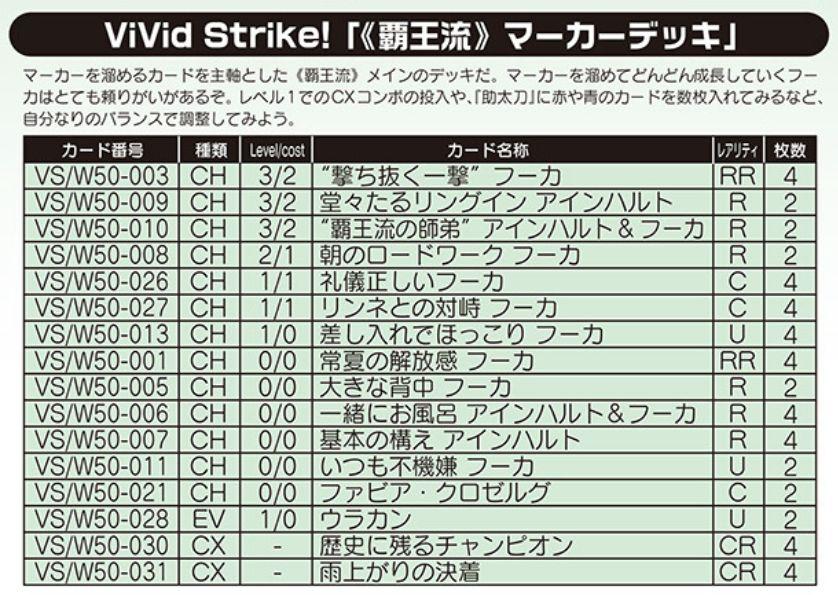《覇王流》マーカーデッキ:WS「ViVid Strike!」デッキレシピ