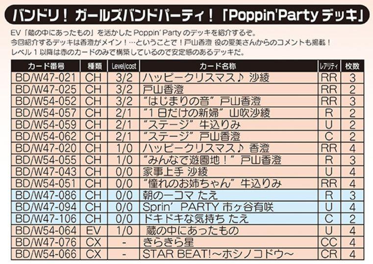 「Poppin'Party」デッキ:WS「バンドリ! ガールズバンドパーティ!」デッキレシピ