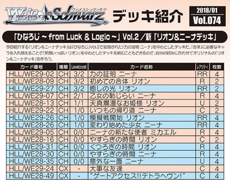 新・リオン&ニーナデッキ:WS「ひなろじ2」デッキレシピ