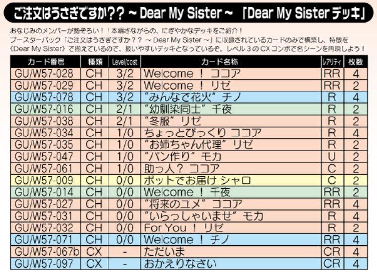 Dear My Sisterデッキ:WS「劇場版ごちうさ Dear My Sister」デッキレシピ