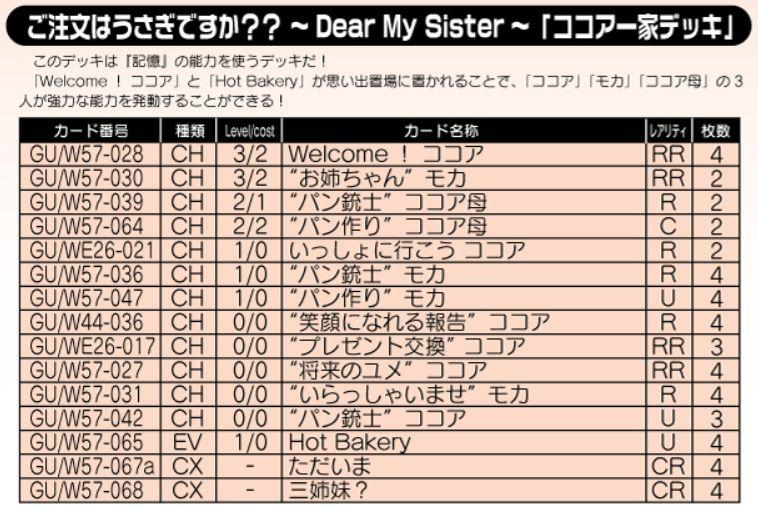 ココア一家デッキ:WS「劇場版ごちうさ Dear My Sister」デッキレシピ
