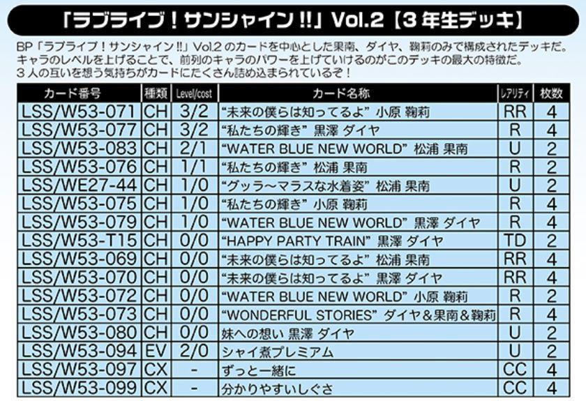 3年生デッキ(ダイヤ&果南&鞠莉):WS「ラブライブ!サンシャイン!!Vol.2」デッキレシピ