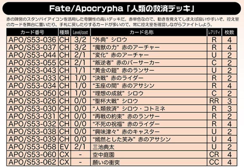 人類の救済デッキ:WS「Fate/Apocrypha」デッキレシピ