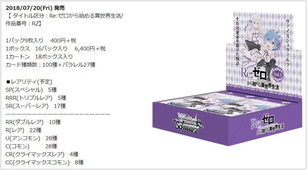 WS「Re:ゼロから始める異世界生活 Vol.2」のヴァイスシュヴァルツ公式商品情報画像(ブースターボックス画像)