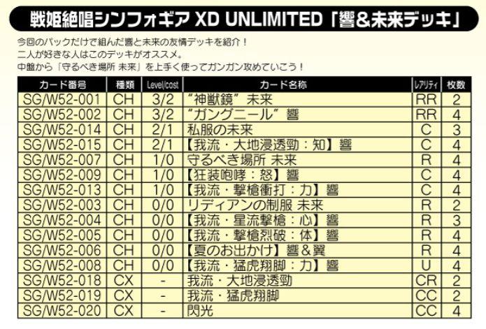 響&未来デッキ:WS「戦姫絶唱シンフォギアXD UNLIMITED」デッキレシピ