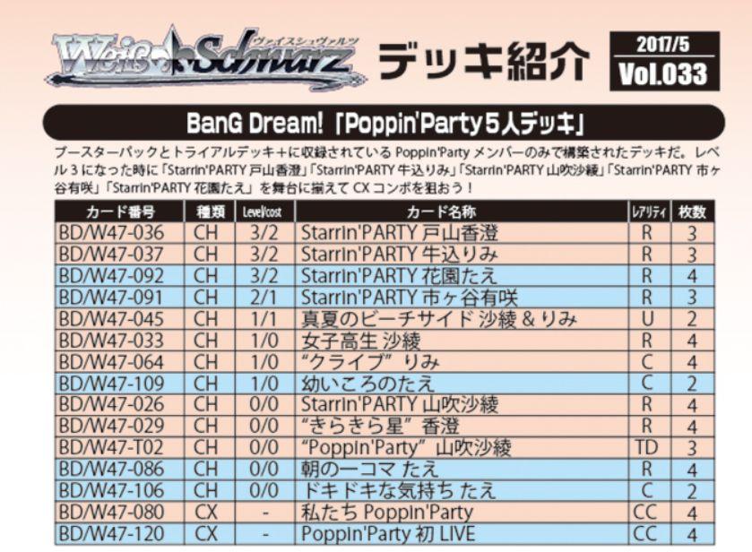 Poppin'Party 5人デッキ:WS「バンドリ」デッキレシピ