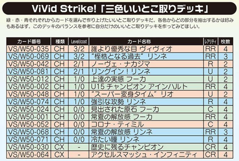 三色いいとこ取りデッキ:WS「ViVid Strike!」デッキレシピ