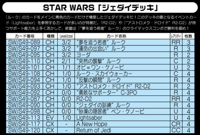 ジェダイデッキ:WS「スターウォーズ(STAR WARS)」デッキレシピ