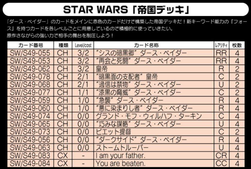 帝国デッキ:WS「スターウォーズ(STAR WARS)」デッキレシピ