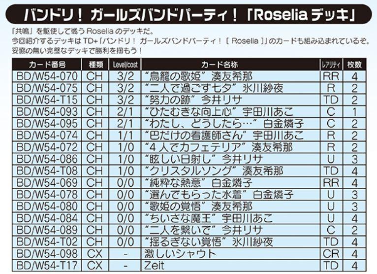 「Roselia」デッキ:WS「バンドリ! ガールズバンドパーティ!」デッキレシピ