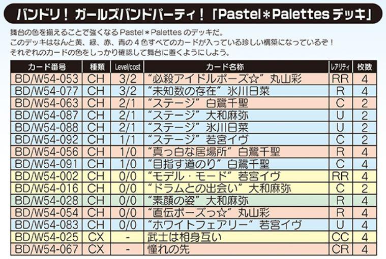 「Pastel*Palettes」デッキ:WS「バンドリ! ガールズバンドパーティ!」デッキレシピ