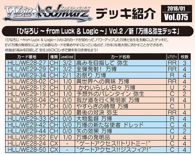 新・万博&弥生デッキ:WS「ひなろじ2」デッキレシピ