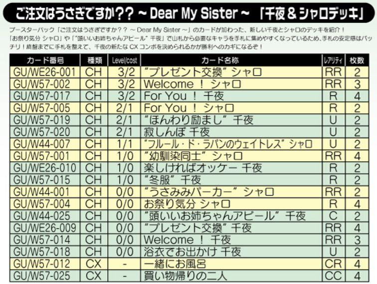千夜&シャロデッキ:WS「劇場版ごちうさ Dear My Sister」デッキレシピ