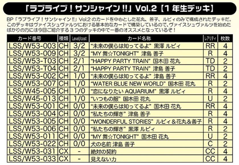 1年生デッキ(ルビィ&花丸&善子):WS「ラブライブ!サンシャイン!!Vol.2」デッキレシピ