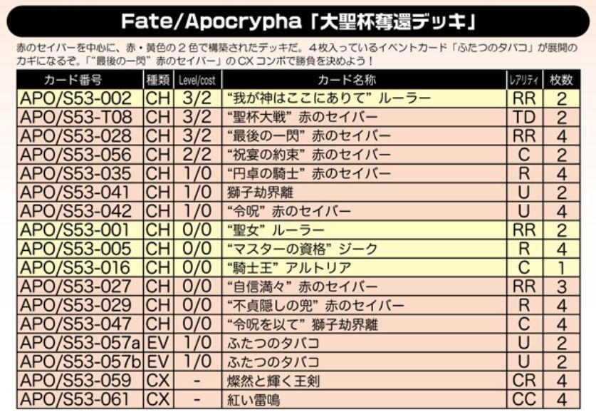 大聖杯奪還デッキ:WS「Fate/Apocrypha」デッキレシピ