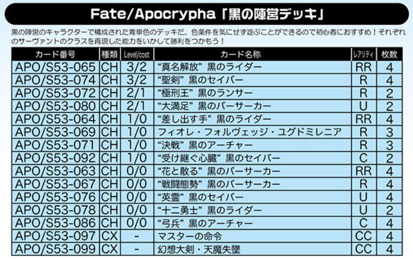 黒の陣営デッキ:WS「Fate/Apocrypha」デッキレシピ