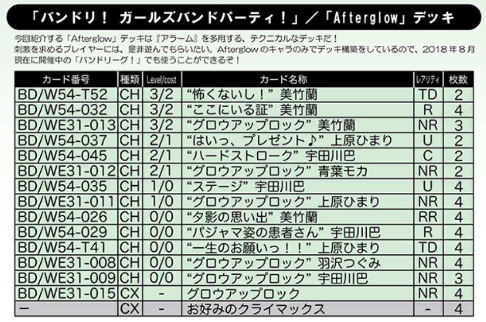 【デッキレシピ】WS「Afterglow(スペシャルパック バンドリ!ガールズバンドパーティ!)」