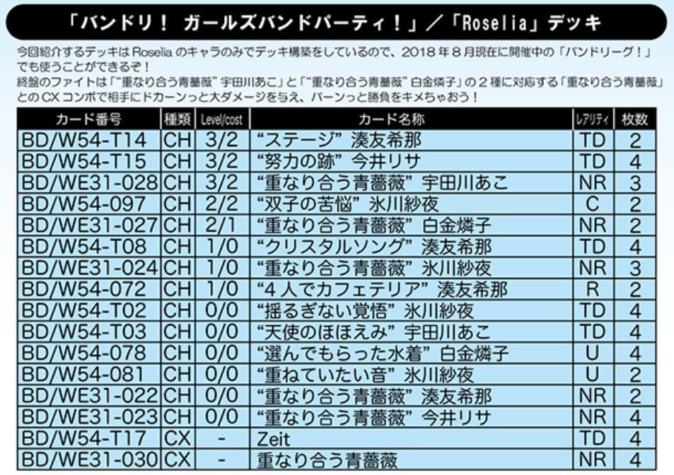 【デッキレシピ】WS「Roselia(スペシャルパック バンドリ!ガールズバンドパーティ!)」