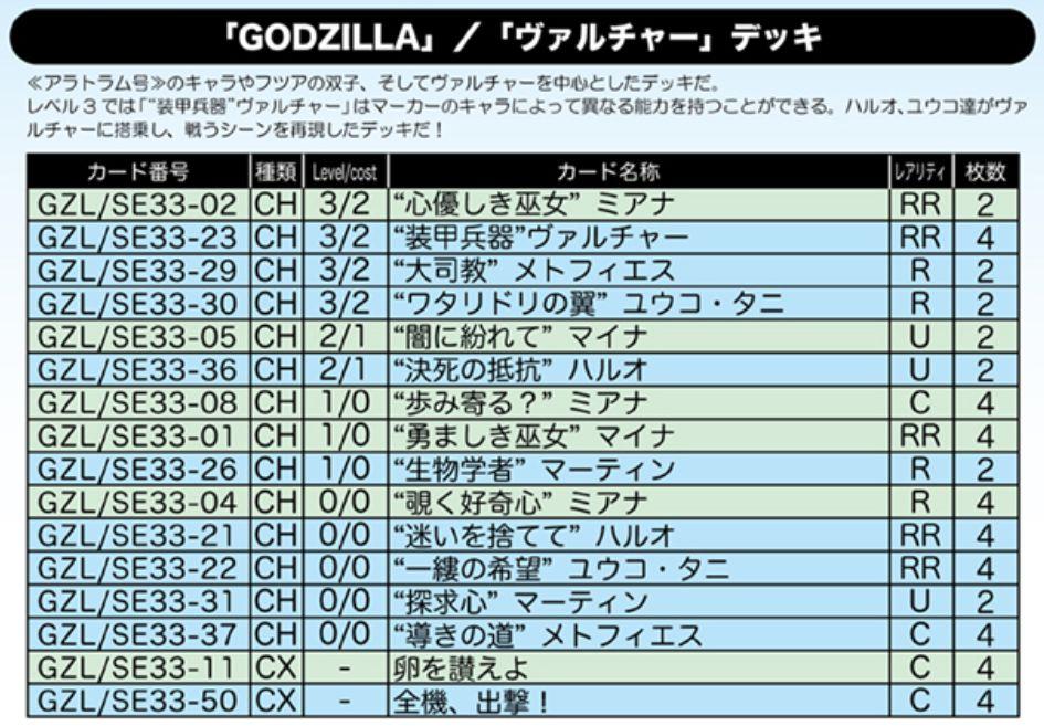 ゴジラ「ヴァルチャー」デッキ:WS「アニメーション映画 GODZILLA」デッキレシピ