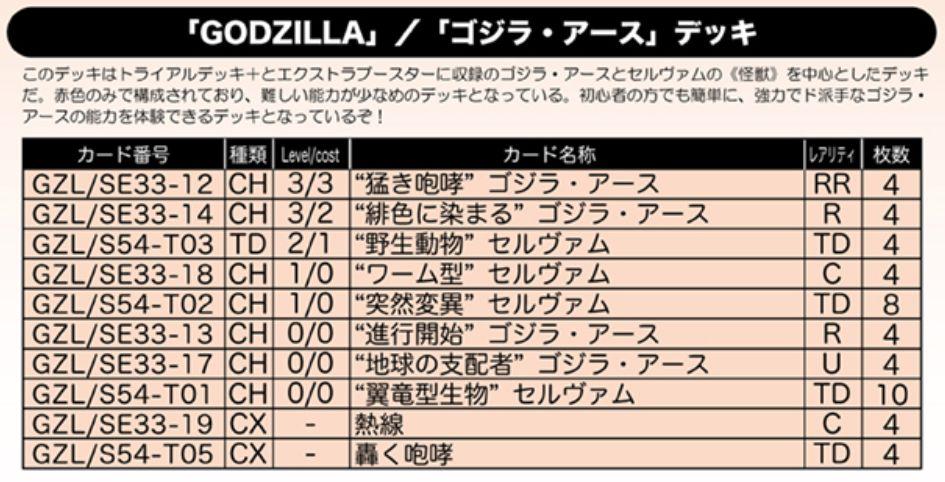 ゴジラ「ゴジラ・アース」デッキ:WS「アニメーション映画 GODZILLA」デッキレシピ