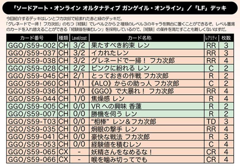 LF(レン&フカ次郎)デッキ:WS「ガンゲイル・オンライン」デッキレシピ