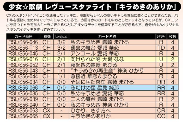 「キラめきのありか」デッキ:少女☆歌劇 レヴュースタァライト公式デッキレシピ