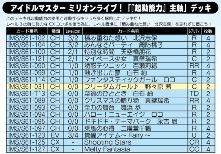 「『起動能力』主軸」デッキ:アイドルマスター ミリオンライブ!公式デッキレシピ