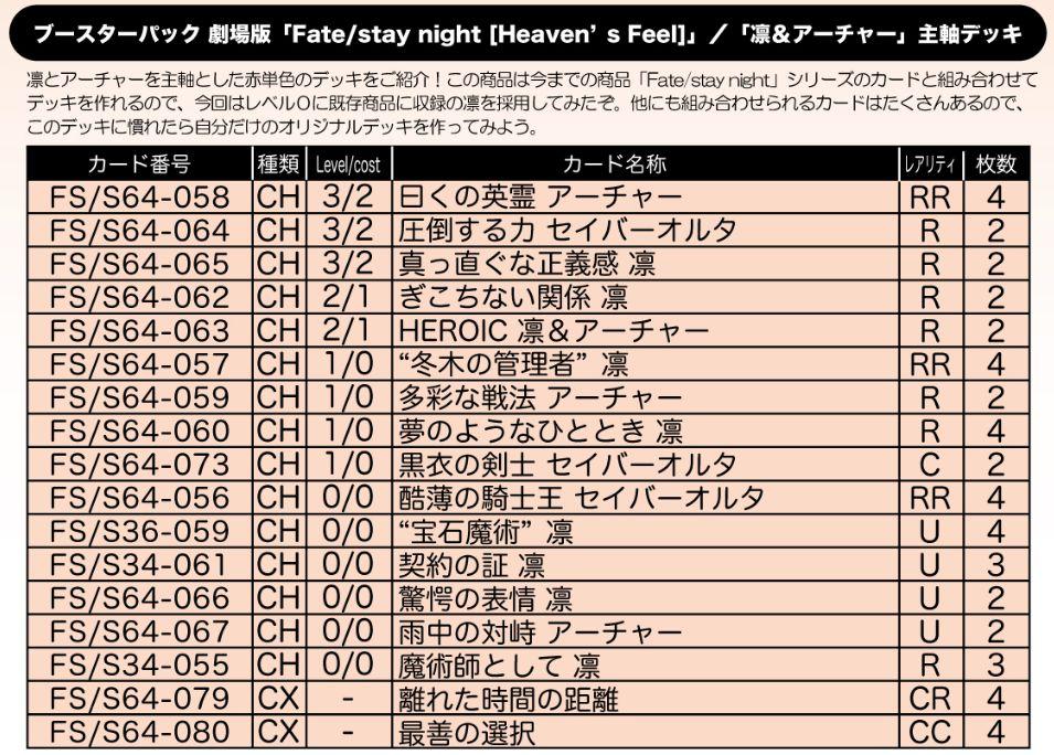 凜&アーチャーデッキ:WS「Fate/stay night [Heaven's Feel]」公式デッキレシピ