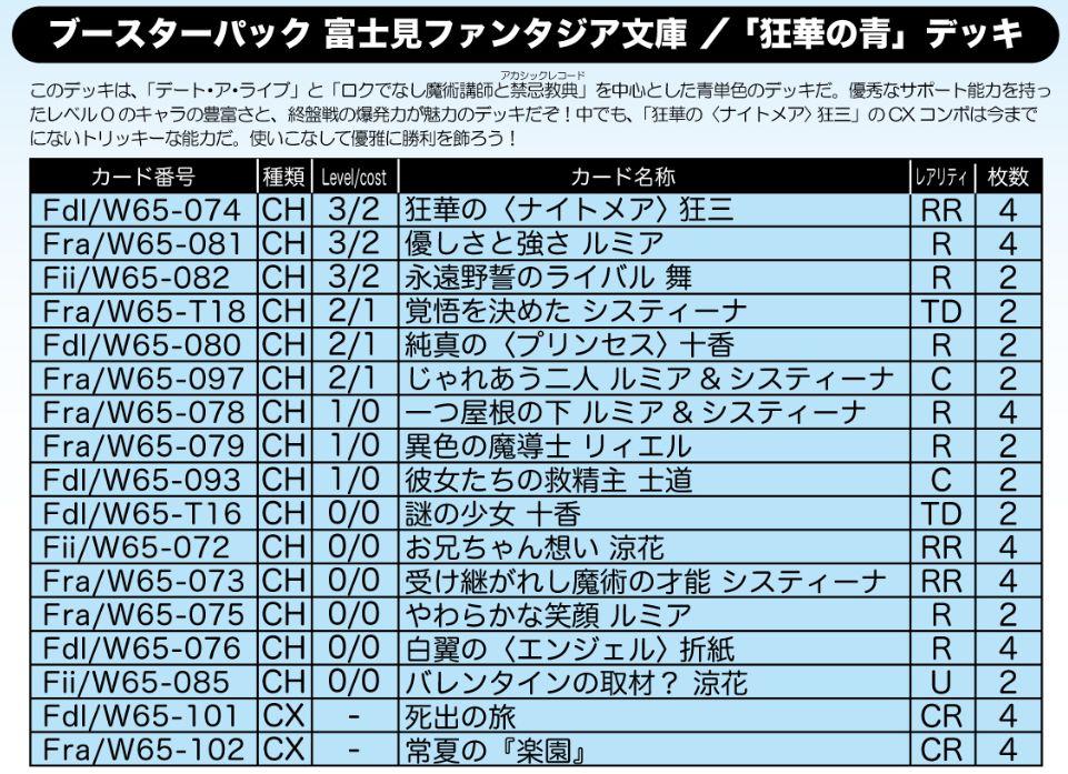 狂華の青デッキ:WS「富士見ファンタジア文庫」公式デッキレシピ