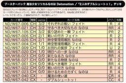 2人のダブルシュートッ!デッキ:WS「魔法少女リリカルなのは Detonation」公式デッキレシピ