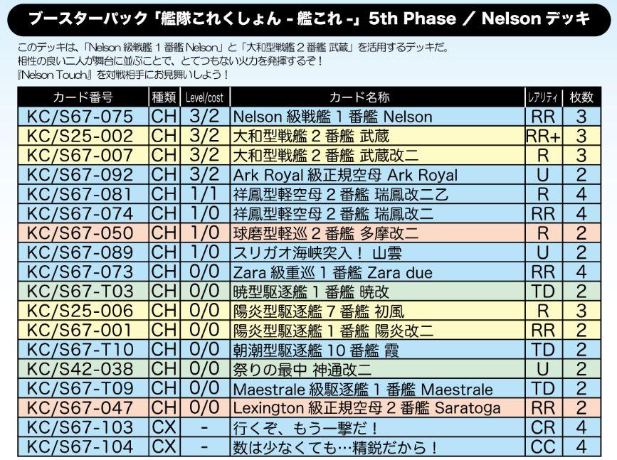 Nelsonデッキ:WS「艦隊これくしょん -艦これ- 5th Phase」公式デッキレシピ