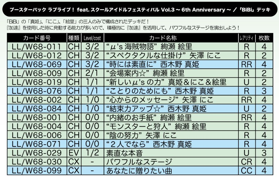BiBiデッキ:WS「ラブライブ! feat.スクールアイドルフェスティバル Vol.3~6th Anniversary~」公式デッキレシピ