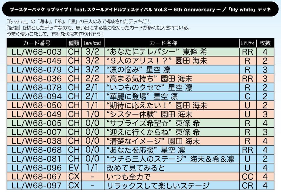 lily whiteデッキ:WS「ラブライブ! feat.スクールアイドルフェスティバル Vol.3~6th Anniversary~」公式デッキレシピ