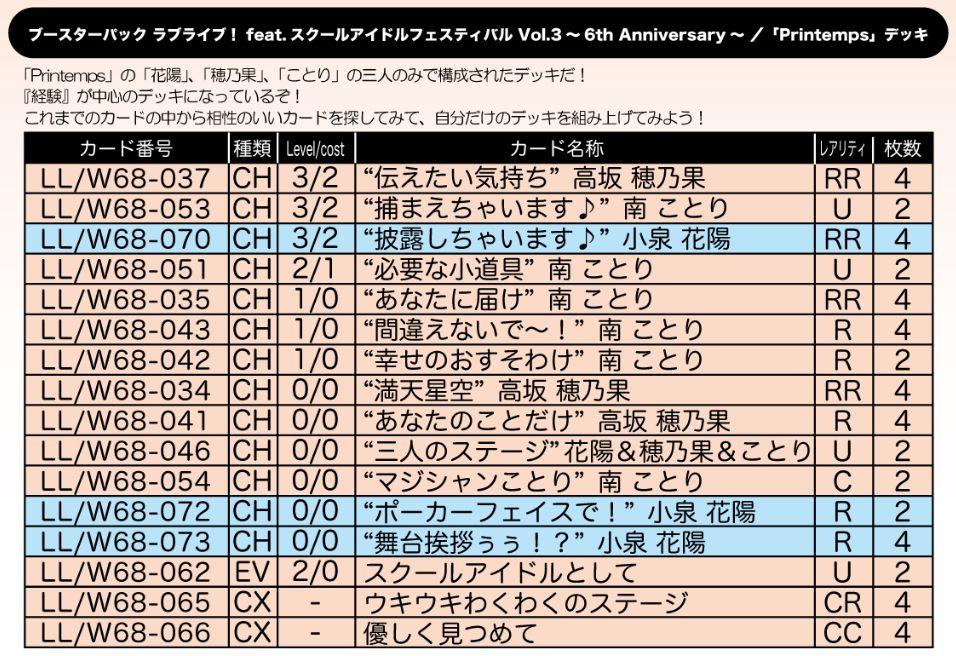Printempsデッキ:WS「ラブライブ! feat.スクールアイドルフェスティバル Vol.3~6th Anniversary~」公式デッキレシピ