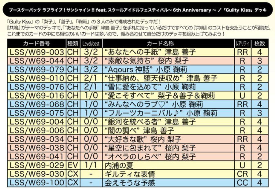 Guilty Kissデッキ:WS「ラブライブ!サンシャイン!! feat.スクールアイドルフェスティバル~6th Anniversary~」公式デッキレシピ