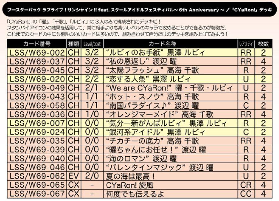 CYaRon!デッキ:WS「ラブライブ!サンシャイン!! feat.スクールアイドルフェスティバル~6th Anniversary~」公式デッキレシピ