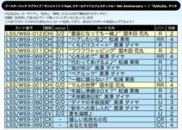 AZALEAデッキ:WS「ラブライブ!サンシャイン!! feat.スクールアイドルフェスティバル~6th Anniversary~」公式デッキレシピ