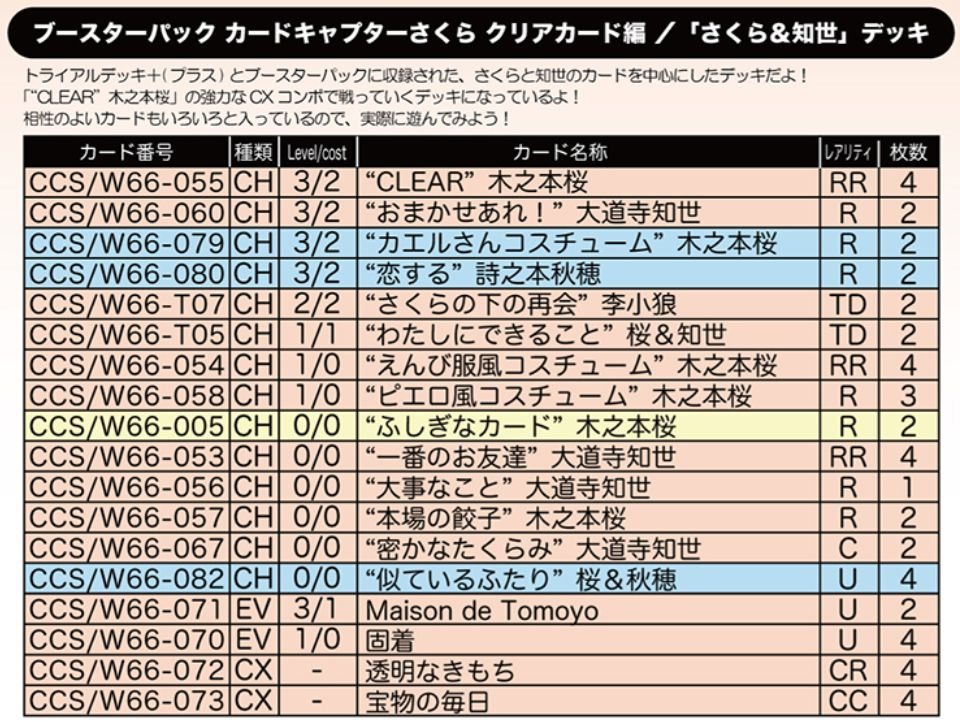 さくら&知世デッキ:WS「カードキャプターさくら クリアカード編」公式デッキレシピ