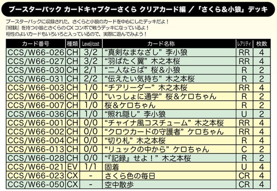 さくら&小狼デッキ:WS「カードキャプターさくら クリアカード編」公式デッキレシピ