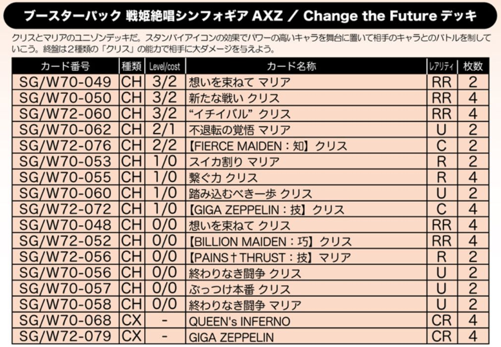 Change the Futureデッキ:WS「戦姫絶唱シンフォギアAXZ」公式デッキレシピ