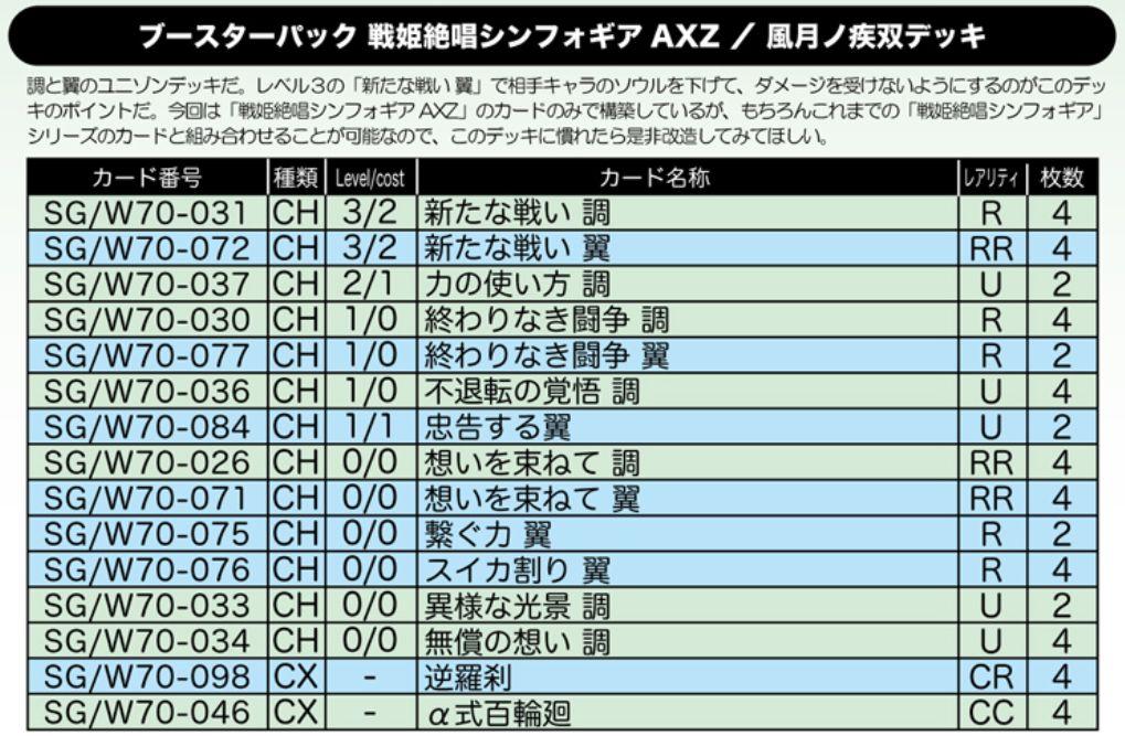 風月ノ疾双デッキ:WS「戦姫絶唱シンフォギアAXZ」公式デッキレシピ