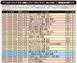 聖翔音楽学園デッキ:WS「スタリラ(少女☆歌劇 レヴュースタァライト - Re LIVE-)」公式デッキレシピ